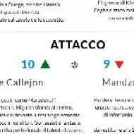 Il duello Napoli Juve voto per voto