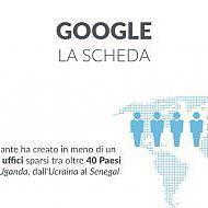 Tutti i numeri di Google, l'alfabeto del web