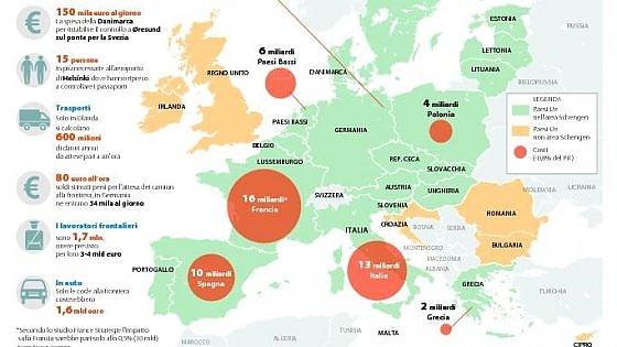 Schengen, l'addio costa 100 miliardi
