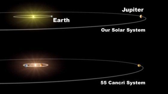 Una super Terra rovente e velenosa: un esopianeta a 40 anni luce