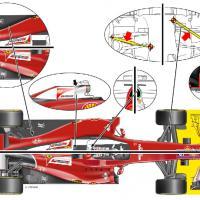 Nuova Ferrari F1, le novità nei disegni di Pirovano