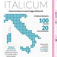 Italicum alla Consulta. Accolto in parte il ricorso al Tribunale di Messina