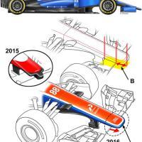 F1, tutta la nuova stagione 2016, nei i disegni di Pirovano