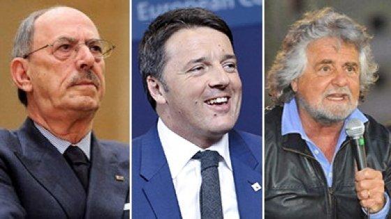 Redditi politici: Angelucci è il più ricco, Galletti al top nel governo, Renzi settimo