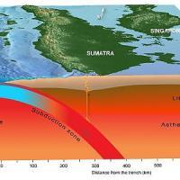 Indonesia, terremoto 6.1 colpisce l'isola di Sumatra
