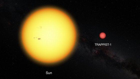 """Scoperti tre pianeti """"cugini"""" della Terra. Potenzialmente abitabili"""