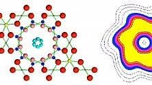 Scoperto un stato quantistico dell'acqua