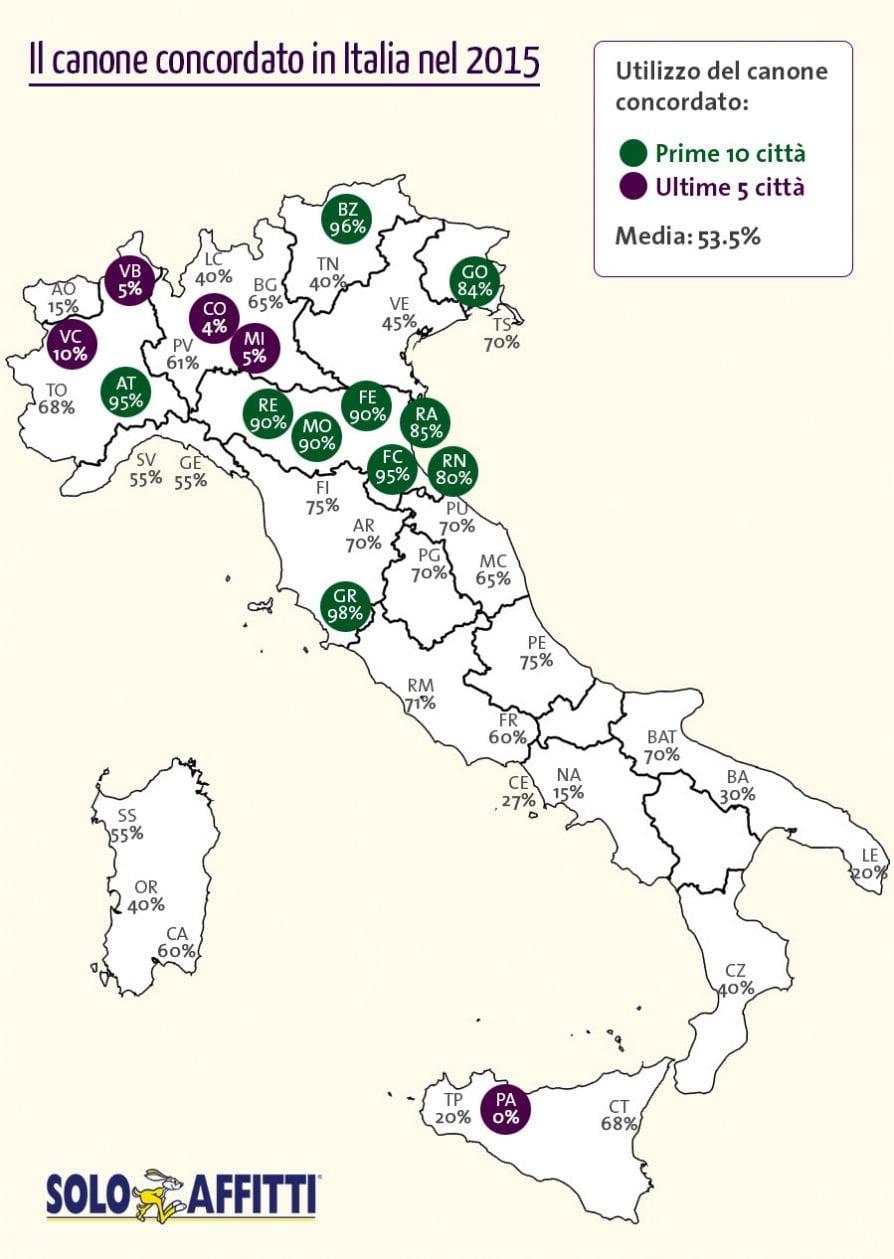 Affitti, il canone concordato spopola nel Centro Italia. Grosseto e Bolzano al top, Milano indietro