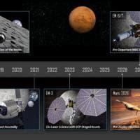 Una base orbitante per Marte, la progetta Lockheed Martin