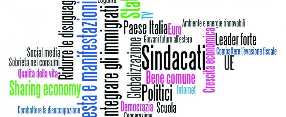 Le parole del futuro: vincono ambiente e Internet, giù la politica