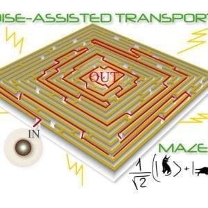 Serve la fisica quantistica per uscire velocemente da un labirinto