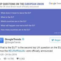 Brexit, dopo i risultati in Gb picco di ricerche su Google: