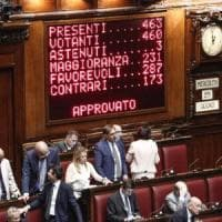 Decreto banche, via libera definitivo dalla Camera