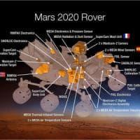 Il rover Mars 2020 andrà a caccia di vita sul Pianeta rosso