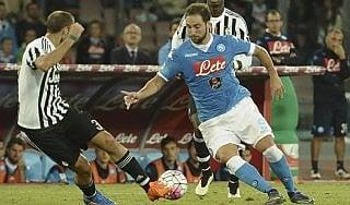 Juventus, Higuain costa meno: sulla clausola c'è lo sconto