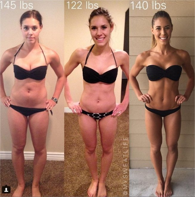 63 kg di perdere peso