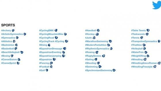 #Rio2016: la diretta Twitter delle Olimpiadi