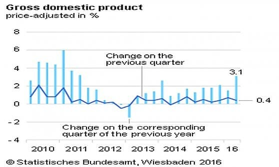 Le Borse Ue si rafforzano. A Jackson Hole, Yellen si terrà aperte tutte le porte