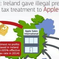 """Apple: """"il giro dei soldi"""" per eludere il Fisco"""