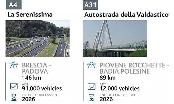 Abertis: con ingresso in A4 Holding nuovo cda anche per Serenissima