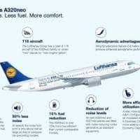 Il nuovo aereo eco-friendly di Lufthansa in volo sui cieli di Milano
