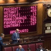 Italicum, la Camera approva la mozione della maggioranza. Mancano i voti della minoranza dem