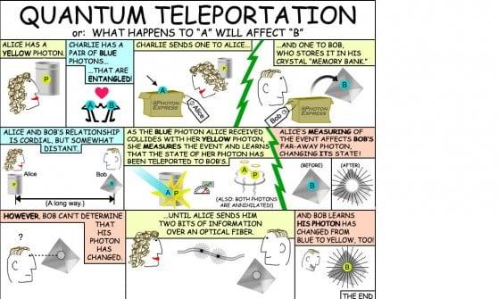 Il teletrasporto �¨ realtà. E trasformerà internet