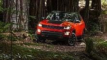 Jeep Compass, l'anteprima arriva dal Brasile