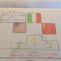 """""""Roma 2024 e il sogno di mio figlio Lorenzo"""": il post di una mamma diventa virale"""