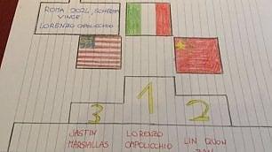 """""""Roma 2024: il sogno di mio figlio"""" Post di una mamma diventa virale"""