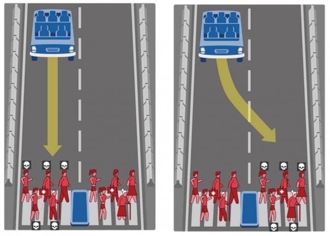"""Auto a guida autonoma, sondaggio del Mit per le """"scelte"""" di comportamento"""
