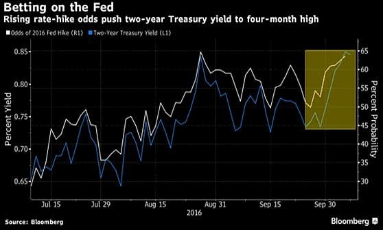 Borse incerte verso i dati Usa sul lavoro. Crolla la sterlina, attesa Moody's sull'Italia