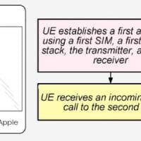 Apple, iPhone con doppia sim per il mercato cinese