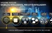 La visione del futuro secondo Nissan