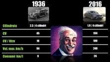 Mercedes, l'incredibile evoluzione del Diesel