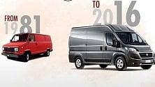 Fiat Ducato,  35 anni di fatiche