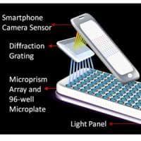 Così lo smartphone diventa un alleato per individuare il cancro