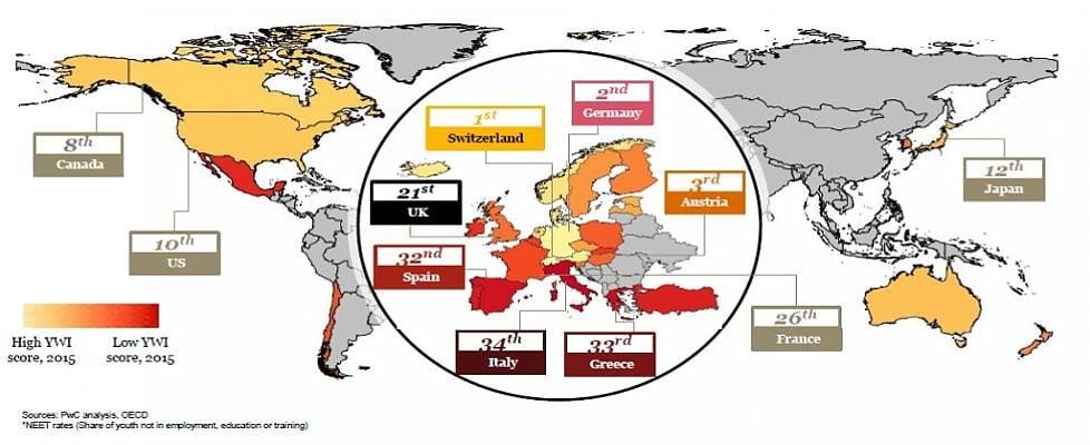 Giovani e lavoro: l'Italia è ultima tra i Paesi Ocse. Così brucia 143 miliardi di Pil
