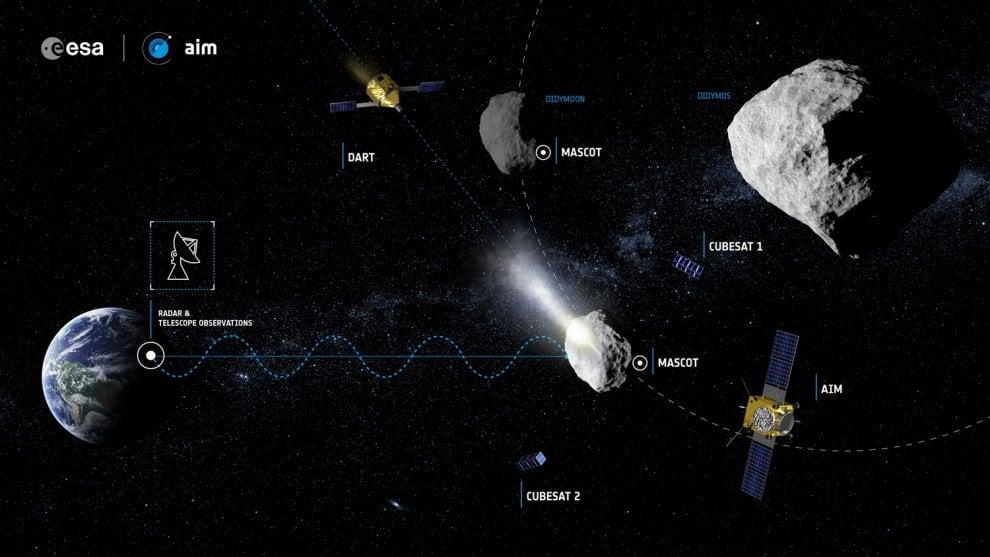 Aim, la missione Esa per deflettere gli asteroidi