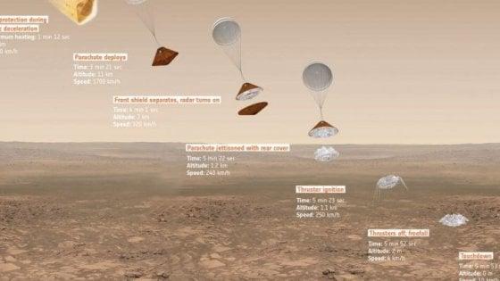 """Sonda su Marte: """"Test affidati a una ditta inesperta"""". Così si è schiantato Schiaparelli"""