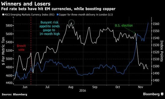 Mercati europei poco mossi, lo spread rivede 190 punti