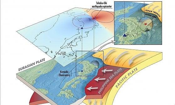 Sentire in anticipo un terremoto. Pochi secondi, ma preziosi, grazie alla forza di gravità