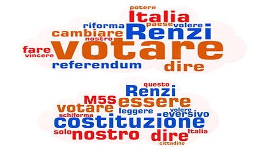 """Referendum, gli analisti dei social: """"Abbiamo previsto la vittoria del No dai messaggi su Twitter e Facebook"""""""