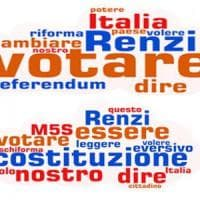 Referendum, gli analisti dei social: