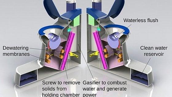 Andare al gabinetto senza tirare l'acqua: il sogno di Bill Gates