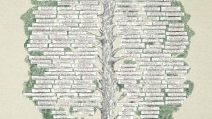 Questo è l'albero della filosofia dalle origini a oggi: il manifesto  a cura di MARCO FILONI e ANTONIO GNOLI