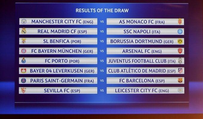 Champions, sorteggio ottavi: il Napoli pesca il Real, Juve col Porto