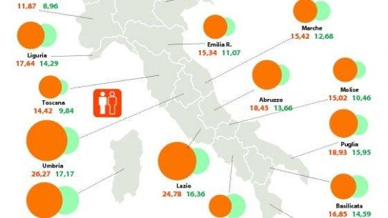 L'Italia degli imboscati. Inabilità al lavoro e permessi, ecco tutte le carte false