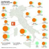 L'Italia degli imboscati. Inabilità al lavoro e permessi, ecco tutte le