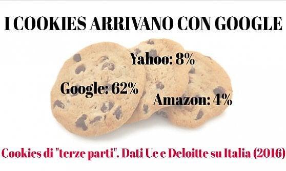 """Crociata dell'Ue contro cookies, e-mail, chat: più tutele dalle """"spie web"""""""